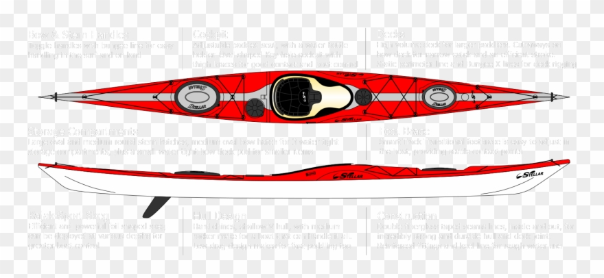 Sea kayak clipart picture transparent library Kayak Clipart Red Kayak - Sea Kayak - Png Download (#666530 ... picture transparent library