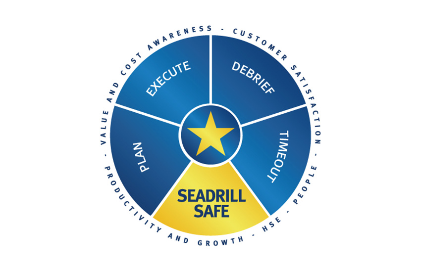 Seadrill logo clipart vector free library True to our values – Seadrill vector free library