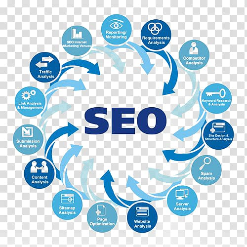 Search engine marketing clipart clipart freeuse download SEO illustration, Search engine optimization Web search ... clipart freeuse download