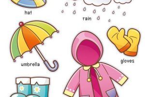 See you soon wearing clipart rainy outfit images graphic free library Clothes we wear in rainy season clipart 2 » Clipart Portal graphic free library