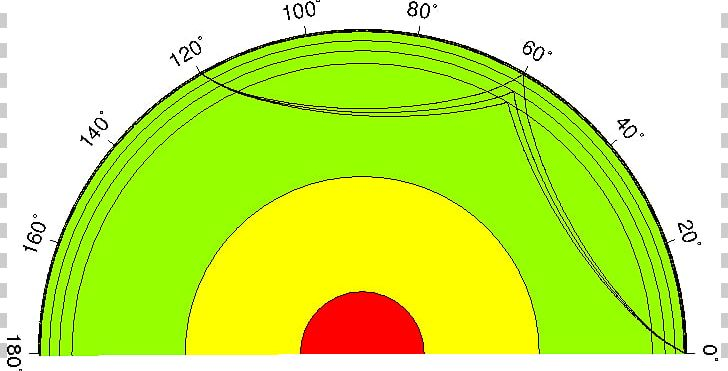 Seismic clipart royalty free library Seismic Wave Types Of Earthquake PNG, Clipart, Angle, Area ... royalty free library
