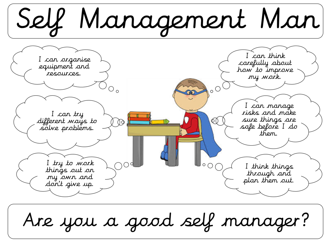 Self management clipart vector royalty free download Self Management Man vector royalty free download