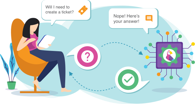 Self service banner clipart image free stock Deflect Customer Queries Through AI-Powered Self-Service ... image free stock