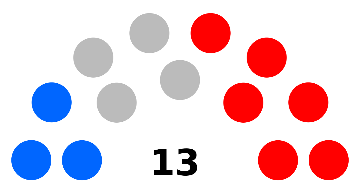 Senate and house of representatives clipart clip art freeuse National Assembly (Belize) - Wikipedia clip art freeuse