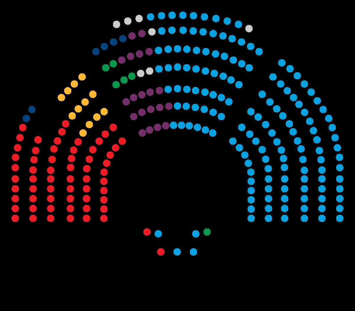 Senate house clipart image download Senate of Spain - Wikipedia image download