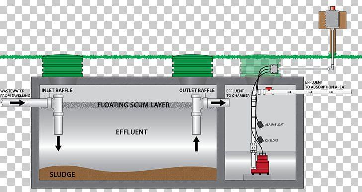 Sewage pump clipart jpg transparent Submersible Pump Septic Tank Sewage Pumping Grinder Pump PNG ... jpg transparent