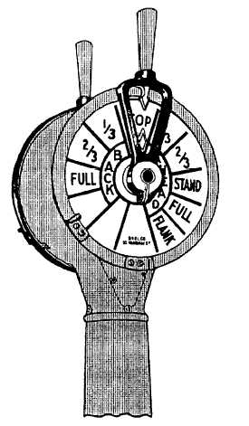 Ship telegraph drawing clipart graphic black and white library Engine Order Telegraph graphic black and white library