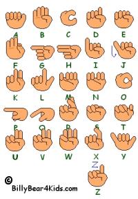 Sign language alphabet clipart clip freeuse stock Sign Language Alphabet Clipart#2230323 clip freeuse stock