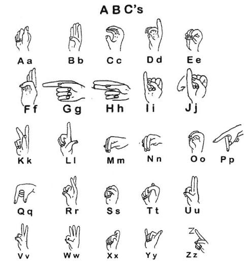 Sign language alphabet clipart gif jpg black and white stock Sign Language Alphabet Clipart#2230326 jpg black and white stock