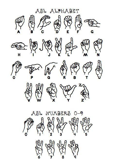 Sign language clipart letter 0 vector freeuse stock 17 Best ideas about Sign Language Alphabet on Pinterest | Learn ... vector freeuse stock