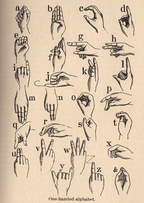 Sign language clipart letter 0 picture transparent Vintage Clip Art - Hands - Sign Language | Language, Poster and Fonts picture transparent