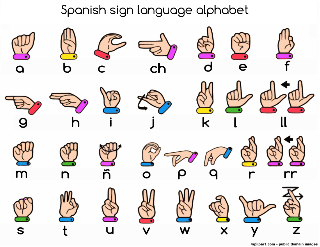 Sign language more clipart banner royalty free stock Clipart sign language alphabet - ClipartFest banner royalty free stock