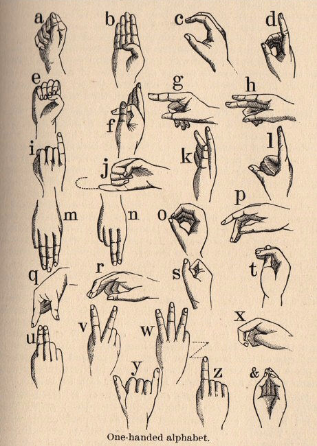 Sign language more clipart free library Vintage Clip Art - Hands - Sign Language - The Graphics Fairy free library
