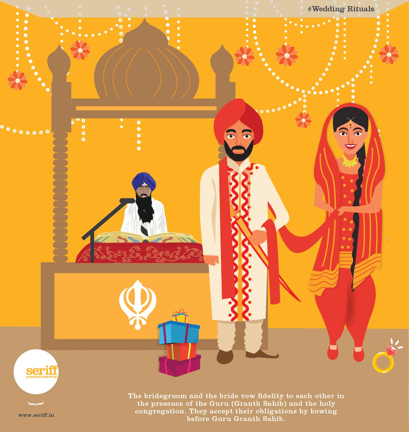Sikh wedding clipart svg free library Seriff | Blog svg free library