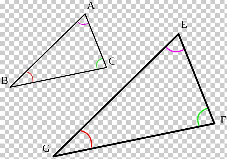 Similarity triangles clipart freeuse Similar Triangles Shape Corresponding Sides And ... freeuse