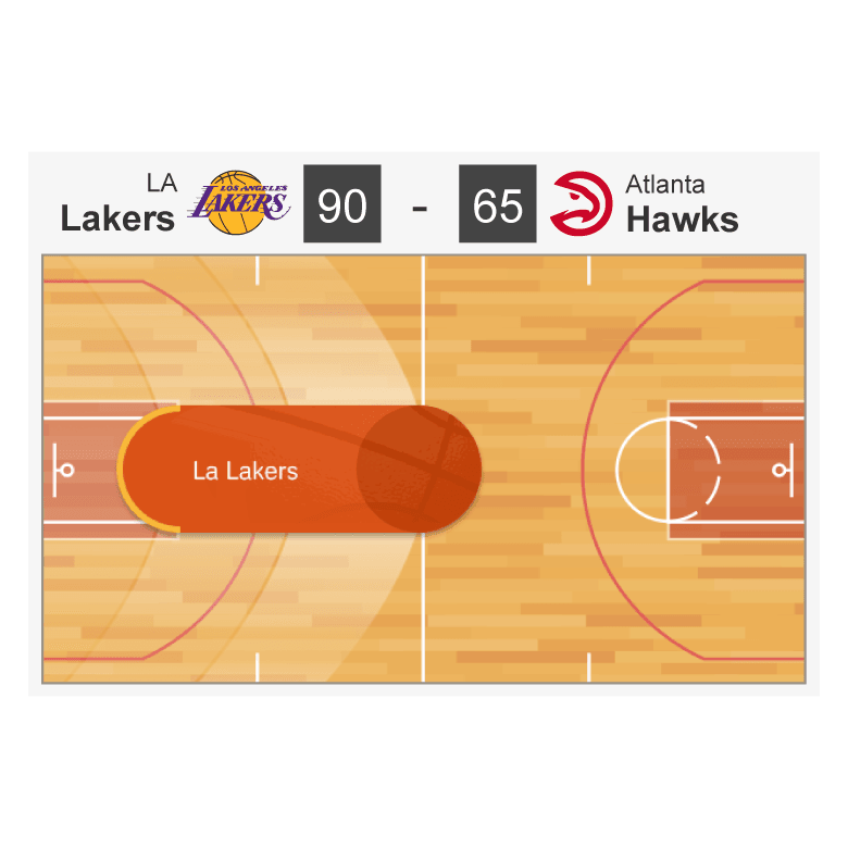 Simple basketball scoreboard clipart svg black and white library Perform Sports Scoreboard - Asis Patel svg black and white library