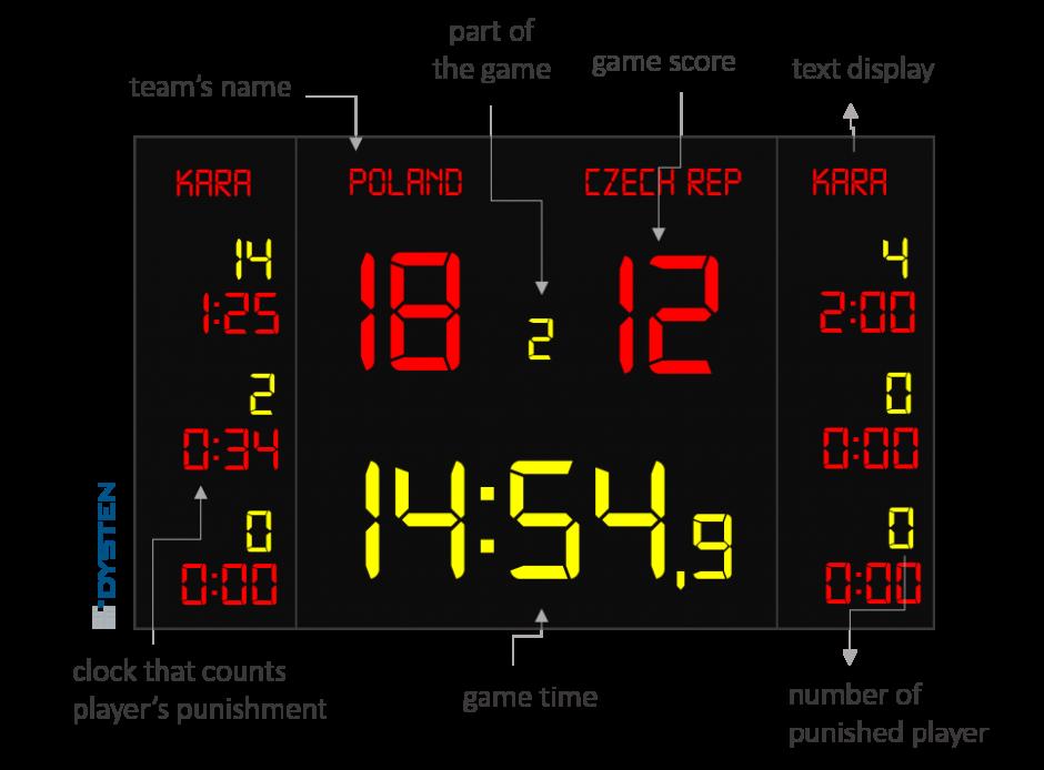 Simple basketball scoreboard clipart clip freeuse LED scoreboards - basketball, volleyball, football, hockey clip freeuse