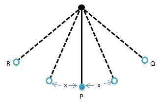 Simple harmonic motion clipart vector free Simple Harmonic Motion and Waves – Playz All vector free