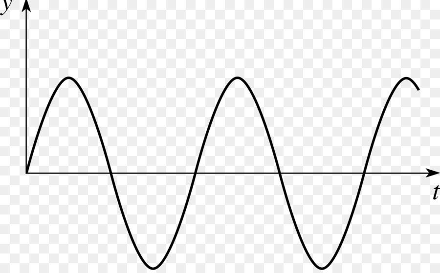 Sine wave clipart png stock Sine Wave Background clipart - Wave, Curve, Sound ... png stock