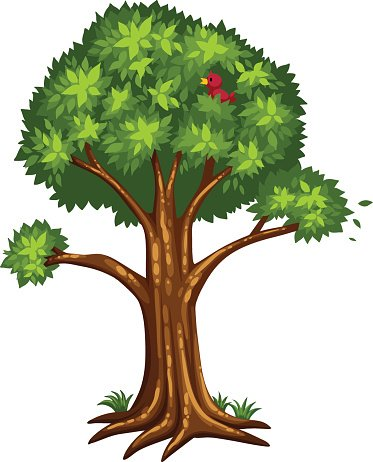 Single tree branch clipart jpg download Single Tree With Bird on The Branch stock vectors - Clipart.me jpg download
