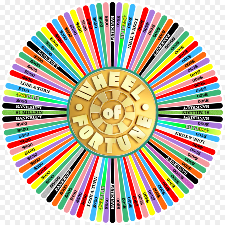 Six million clipart graphic library stock Pencil Cartoon clipart - Game, Wheel, Television ... graphic library stock