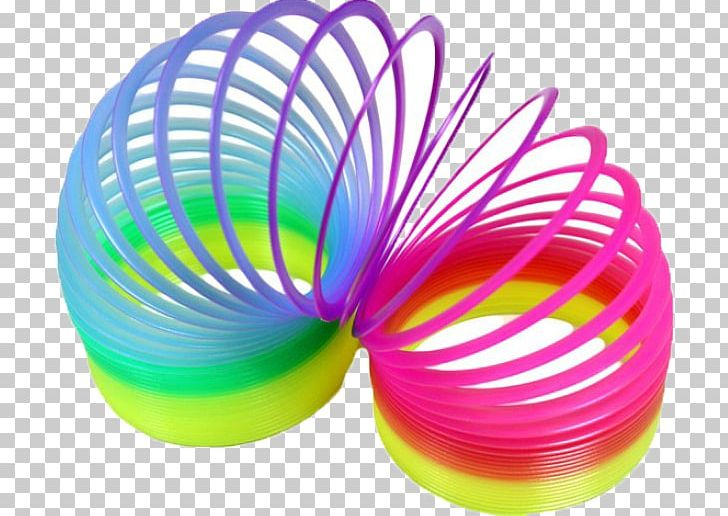 Sliny clipart graphic library stock Toy Slinky Rainbow Game Child PNG, Clipart, Artikel, Child ... graphic library stock