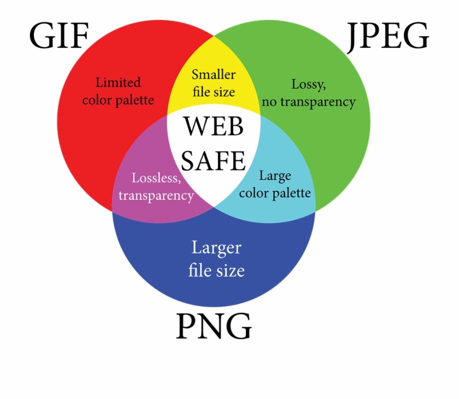 Smaller file size jpeg or clipart banner transparent download Jpeg Or Png Free PNG Images & Clipart Download #3778897 ... banner transparent download