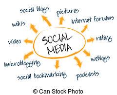 Social media clipart svg freeuse download Social network Clip Art and Stock Illustrations. 165,563 Social ... svg freeuse download
