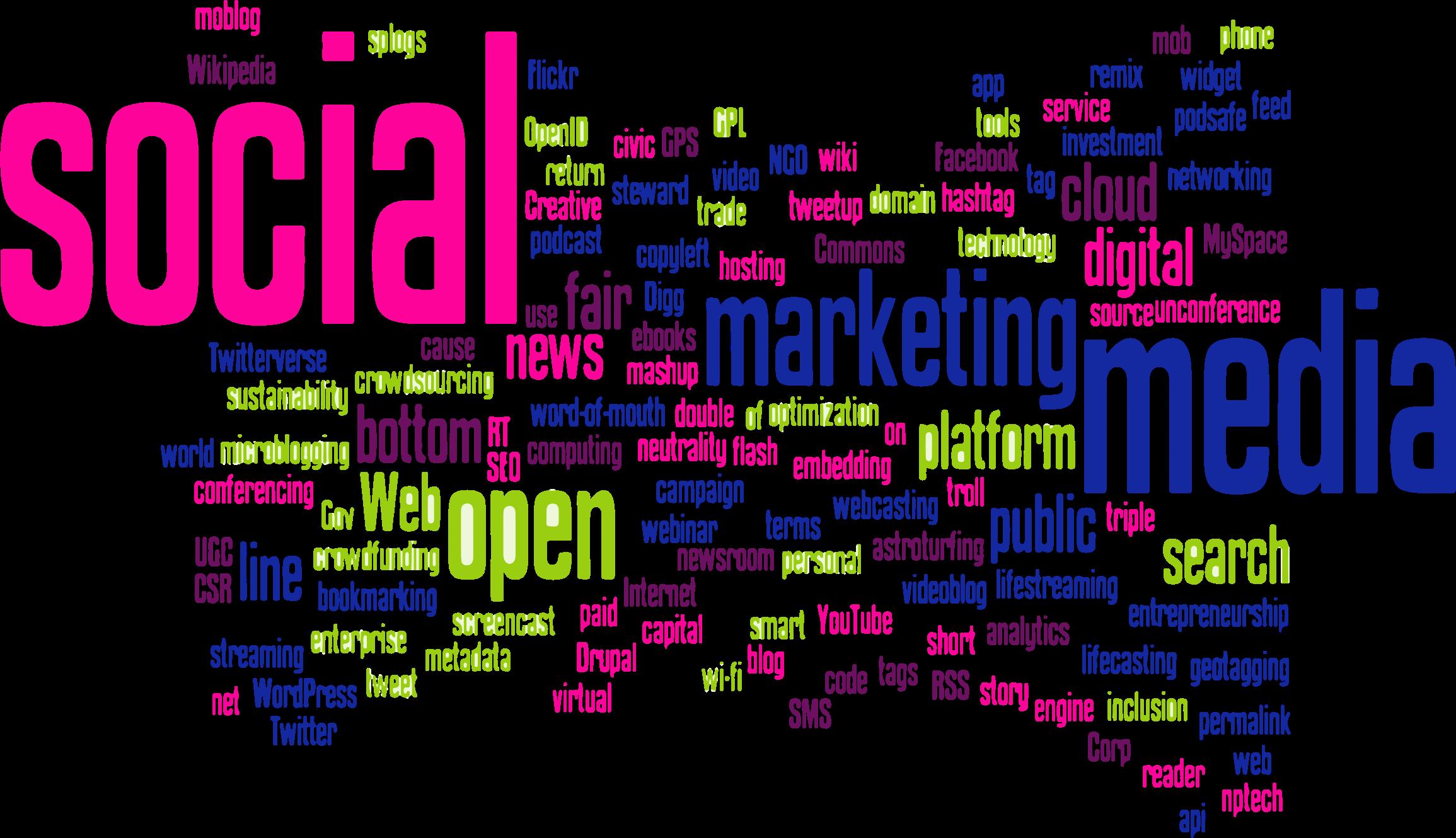 Social media clipart clip transparent library Clipart - Social Media Word Cloud clip transparent library