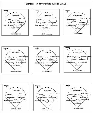 Blank Baseball Field Diagram Group with 75+ items banner black and white stock