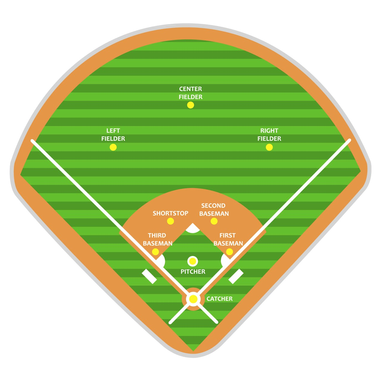 Softball Diamond Drawing | Free download best Softball ... vector freeuse library