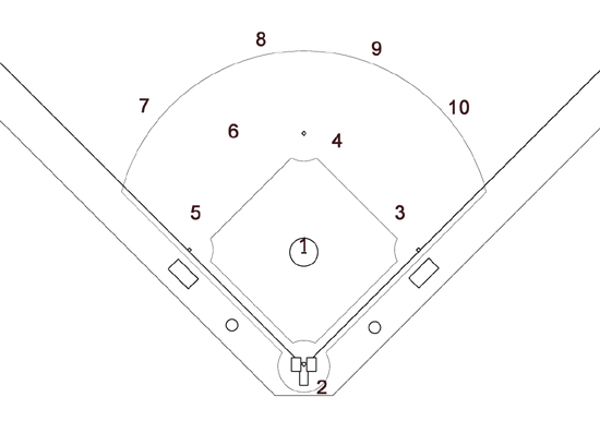Free Softball Field Diagram, Download Free Clip Art, Free ... clip art transparent stock