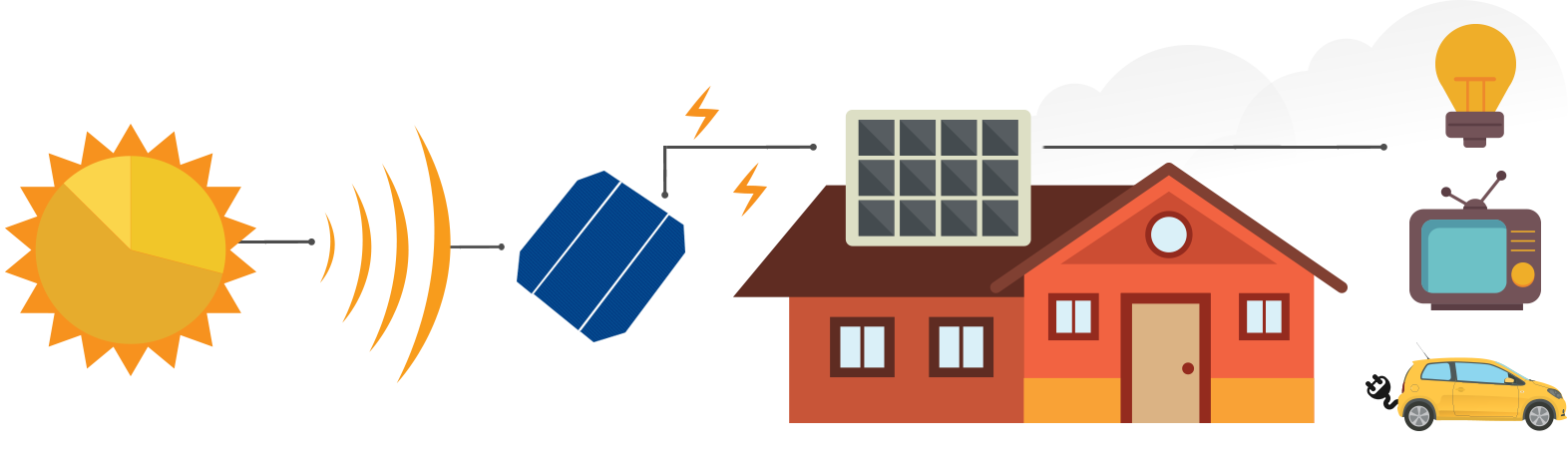 Solar panel house clipart picture transparent library 8MSolar | Highest Rated Solar Panel Installer serving Cary, Raleigh ... picture transparent library