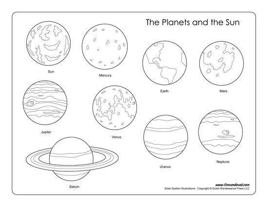 Solar system clipart kindergarten picture free stock 17 best ideas about Solar System Diagram on Pinterest | Solar ... picture free stock