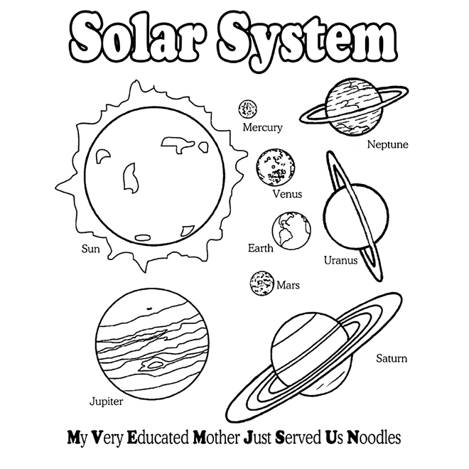 Solar system clipart kindergarten jpg black and white stock Solar system clipart for kids free printable - ClipartFest jpg black and white stock