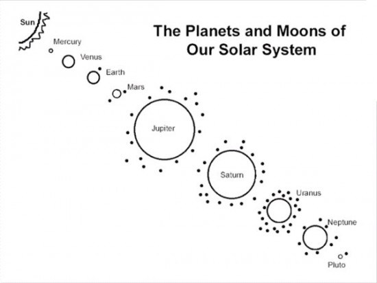 Solar system clipart kindergarten clipart transparent stock solar system coloring pages for kindergarten page 2 pics about ... clipart transparent stock