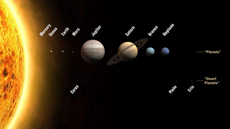 Solar system clipart renaissance clip art library download Astronomy: The Solar System clip art library download