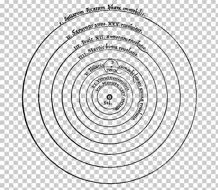 Solar system clipart renaissance clipart library download De Revolutionibus Orbium Coelestium Scientific Revolution ... clipart library download