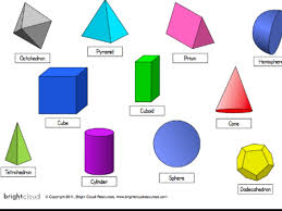 Solid figures clipart clipart royalty free Chapter 10-Visualizing Solid Shapes - Class 8 Eckovation clipart royalty free