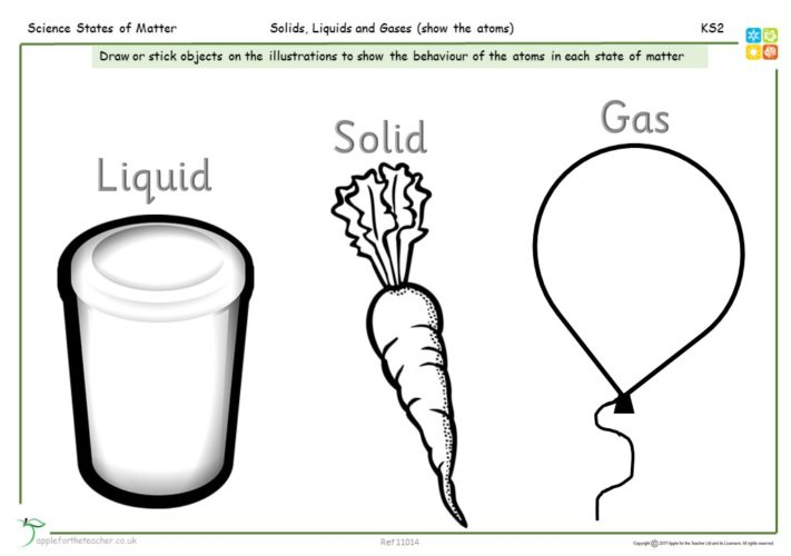 Solid liquid gas clipart black and white clip art free library States Of Matter Drawing at PaintingValley.com | Explore ... clip art free library