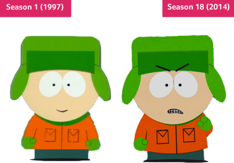 South park kyle clipart vector black and white library 1997 kyle and 2014 kyle | FANDOM vector black and white library