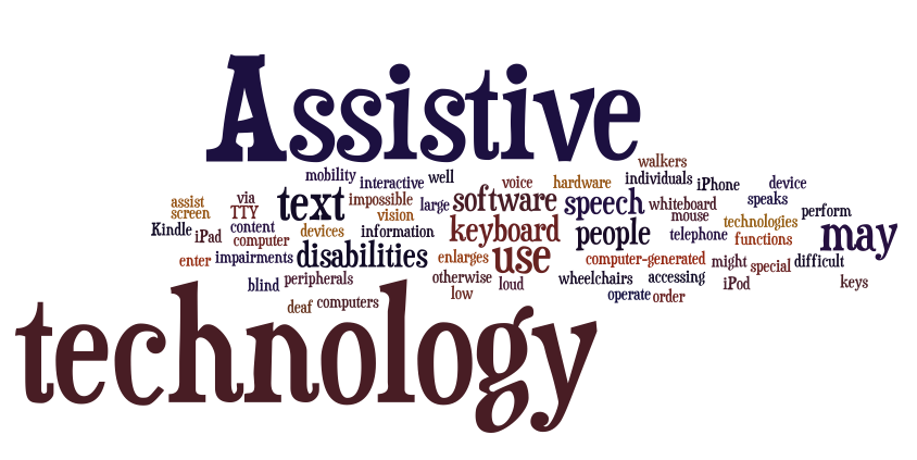 Special education wordle clipart jpg free library Assistive Technology 569 STFX: Wordle jpg free library