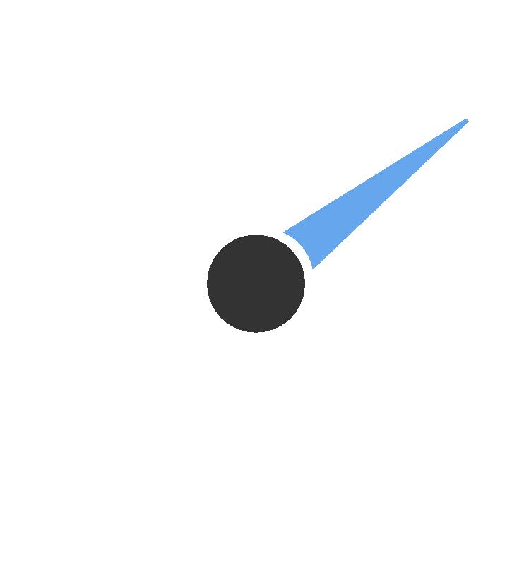 Speedometer needle clipart image download JJWorks Web Design and Development image download