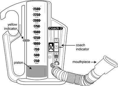 Spirometer clipart clipart transparent download Free Spirometer Cliparts, Download Free Clip Art, Free Clip ... clipart transparent download