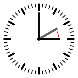 Spring forward clock clipart svg black and white library Spring forward clock clipart collection - ClipartBarn svg black and white library