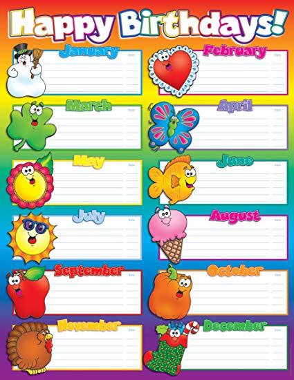 Staff birthdays clipart transparent stock Scholastic Happy Birthdays! Chart (TF2216) transparent stock