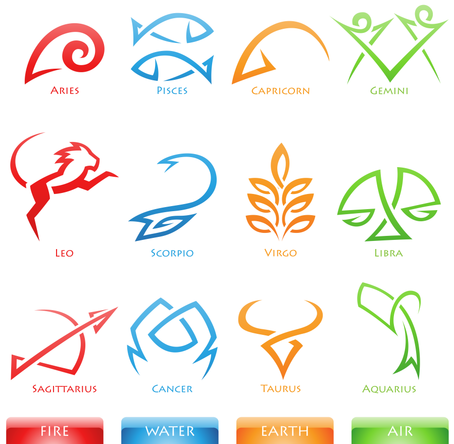 Star sign clipart banner free library Zodiac Signs - Astrology | TemplePurohit.com | Pinterest | Zodiac ... banner free library