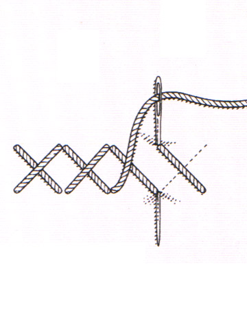 Steeches clipart picture download Free Stitches Cliparts, Download Free Clip Art, Free Clip ... picture download