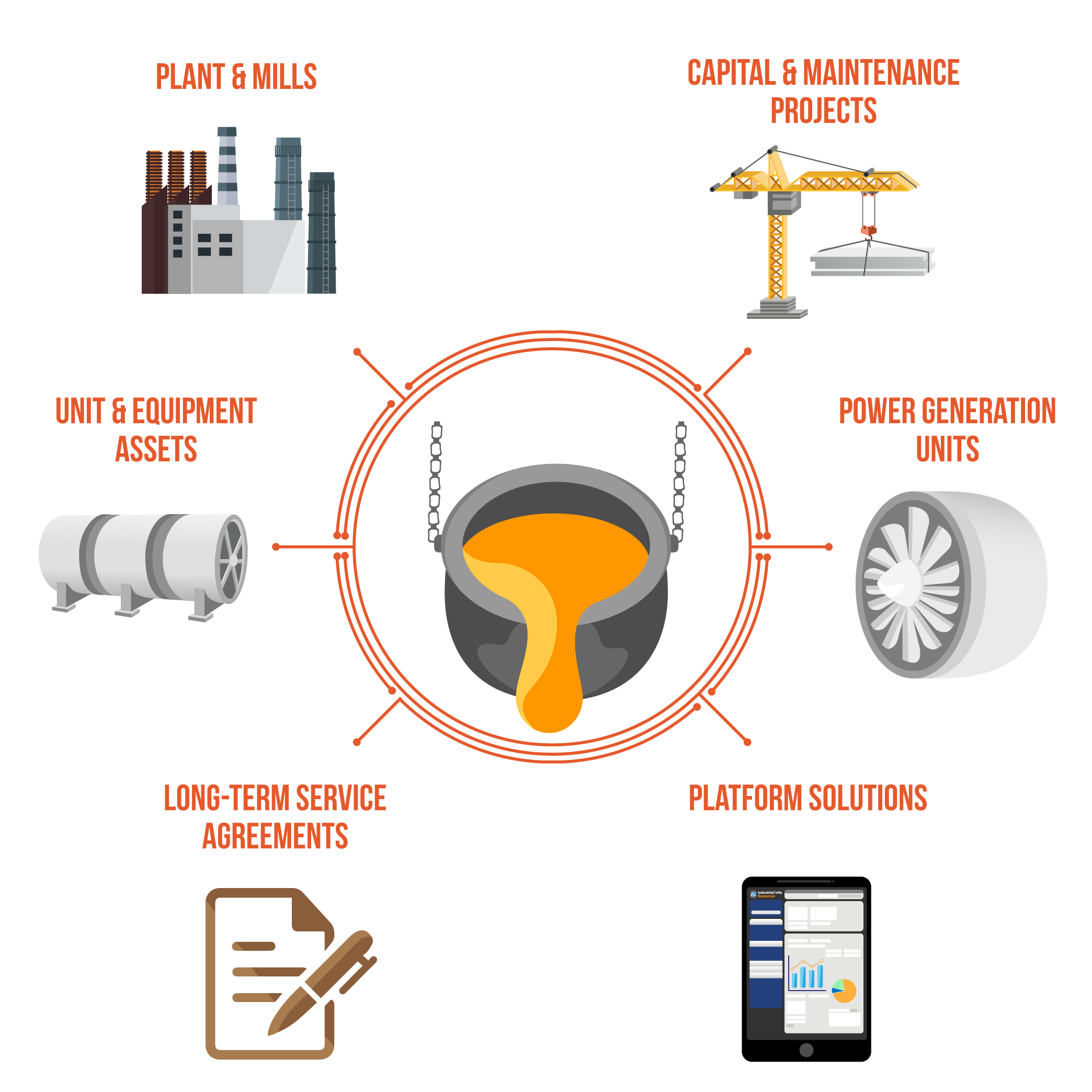 Steel industries clipart catalogue clip art free stock Metals and Minerals - Mines and Mills Projects, Plants and ... clip art free stock