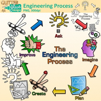 Stem science clipart jpg freeuse download Stem Math And Science Clipart Worksheets & Teaching ... jpg freeuse download